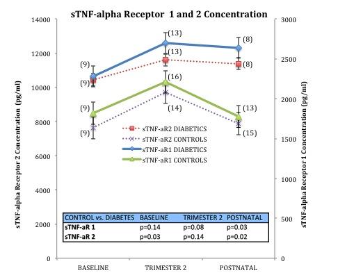 1382-ADIPS%20TNF%20Figure.jpg