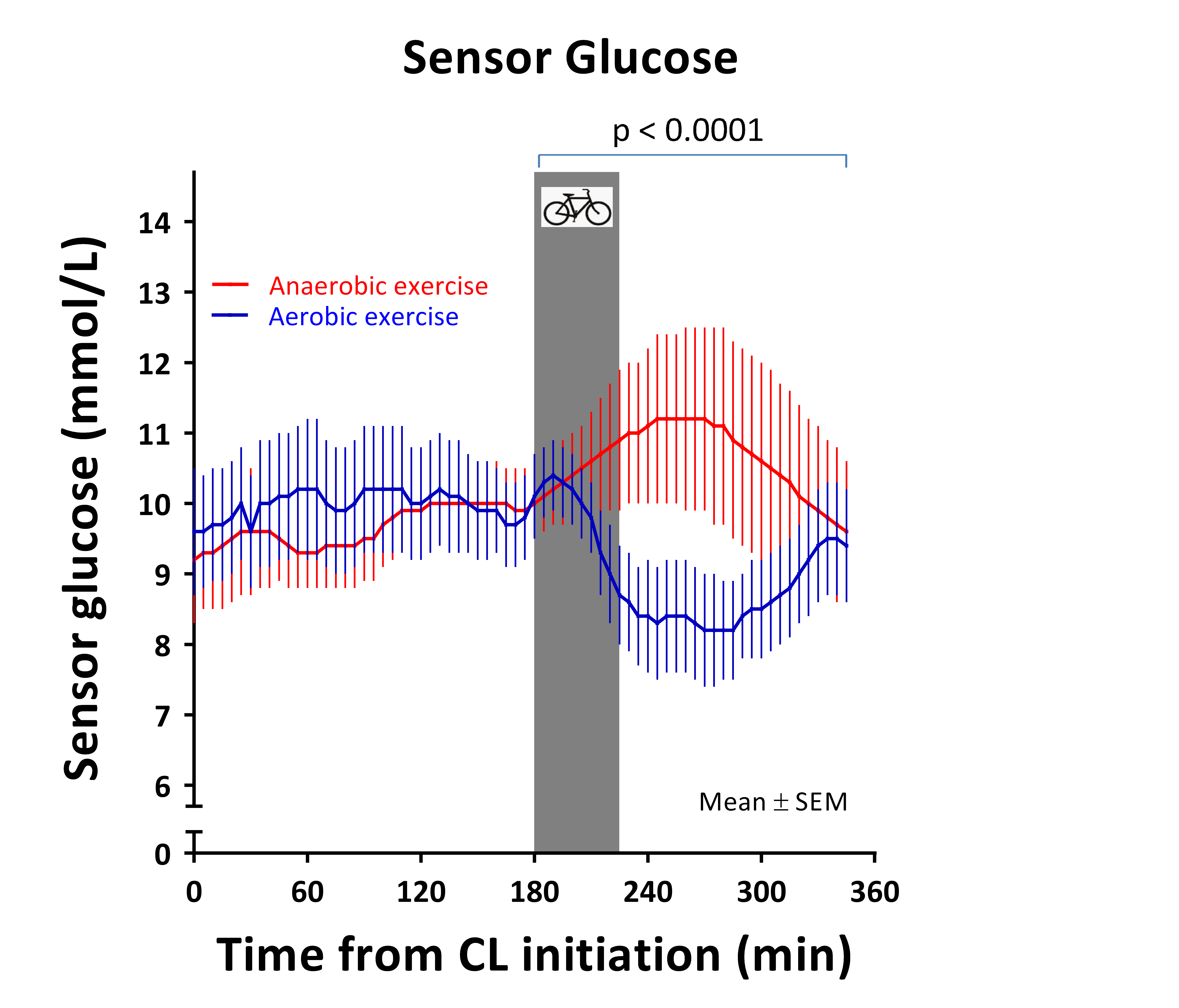 57407ae835396-Sensor+glucose+jpeg.jpg