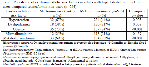 5741796995f10-ANDIAB+metformin+abstract+table.png