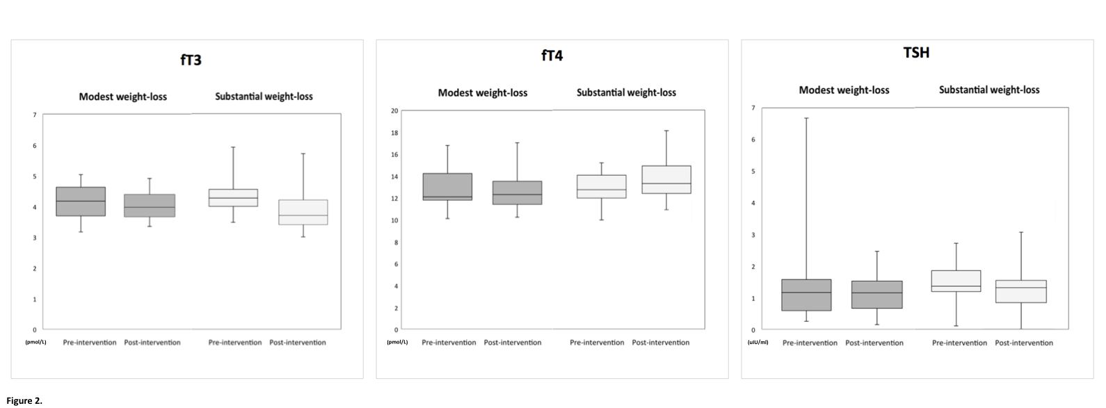 5767e481cd9a6-all+boxplots+with+units+2.png