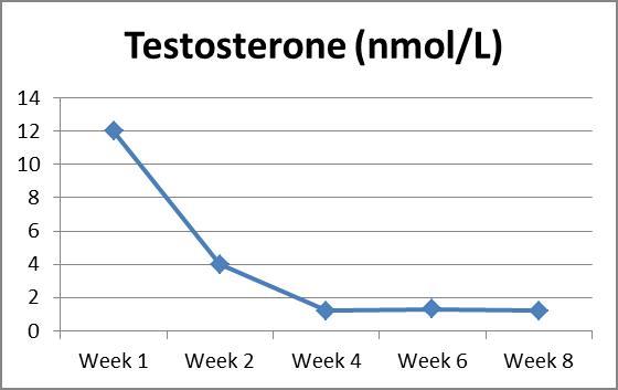 5931275161f2e-Testosterone+.jpg